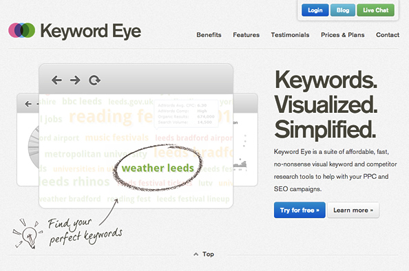 KeywordEye Homepage